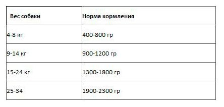 Nero Gold консервы ВИА Консервы для собак Индейка и утка (Turkey andDuck), 0,810 кг