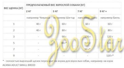 Купить Сухой корм для кошек Josera в Киеве, цена и продажа