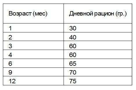 CROCKTAIL KITTEN (котята) 0,4кг х 8