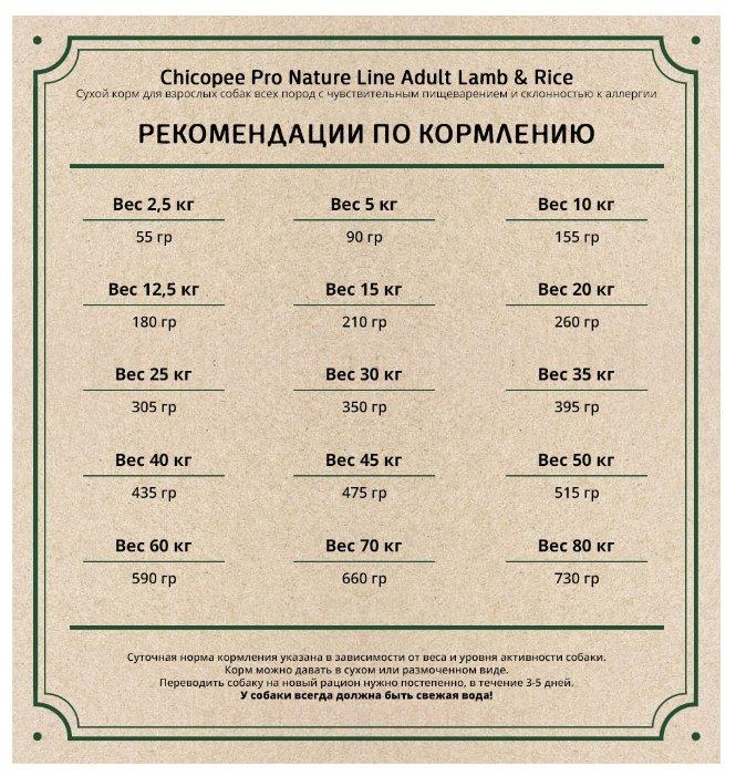 Chicopee корм для взрослых собак всех пород, гипоаллергенный, ягненок и рис 20 кг