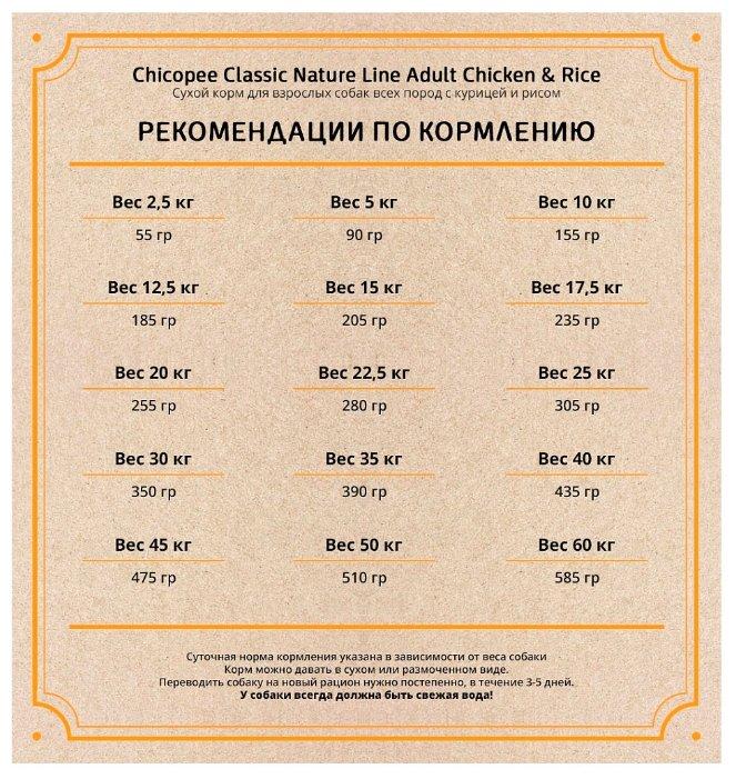 Chicopee корм для взрослых собак всех пород, курица и рисом 15 кг