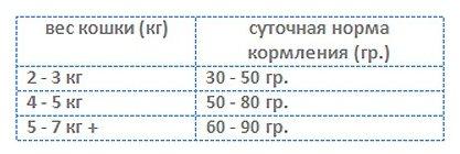 Barking Heads Акция сроки Для Взрослых кошек с Курицей и рисом Куриное наслаждение MCK1, 1,5 кг, 20583.акция.сроки