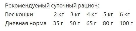 CROCKTAIL ADULT (индейка) 10кг х 1