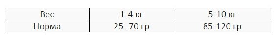 Almo Nature Alternative ВИА Корм со свежим цыпленком и рисом (50 % мяса) для собак карликовых и мелких пород (Alternative Fresh Chicken and Rice  XS-S) 7962, 3,750 кг