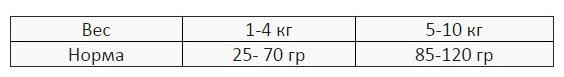 Almo Nature Alternative ВИА Корм со свежим лососем и рисом (50 % мяса) для собак карликовых и мелких пород (Alternative Fresh Salmon and Rice  XS-S) 7963, 3,750 кг