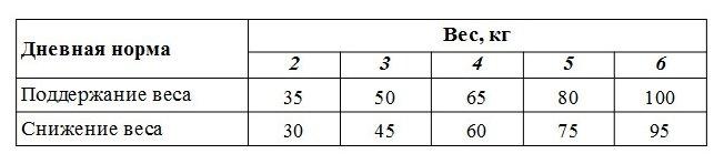 CROCKTAIL STERILISE etou LIGHT (курица) 0,4кг х 8