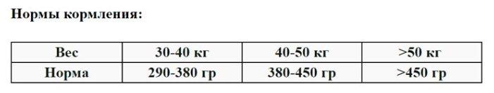 Almo Nature Для Взрослых собак Крупных пород с Лососем (Holistic - L - Maintenance Salmon) 765, 12,000 кг