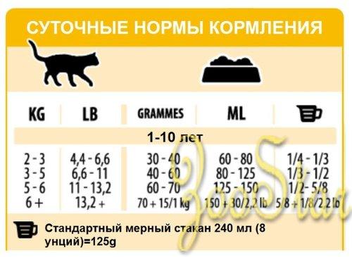 Pronature Для взрослых кошек,  курица , 20,000 кг, 41003