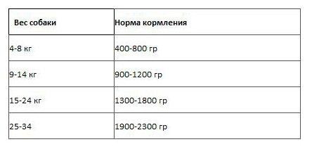 Nero Gold консервы ВИА Консервы для собак Свежая оленина (Venison), 0,410 кг