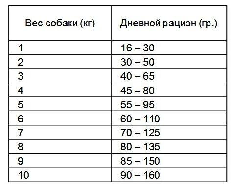 FARMINA ВИА Сухой беззерновой корм для собак мелких пород PRIME LINE курица с гранатом 11205, 7,000 кг